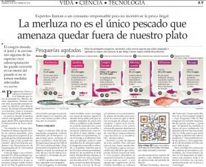 El Mercurio 20-09-2015